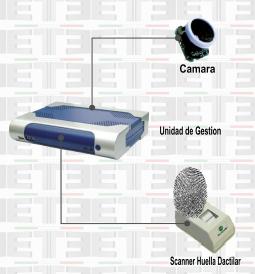 Sistema biométrico bio print