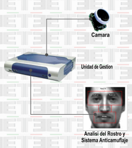 Sistema biométrico bio visual